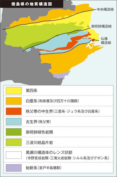 徳島県の地質構造図