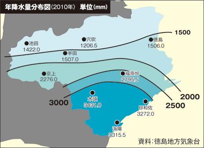 徳島県の年間降水量